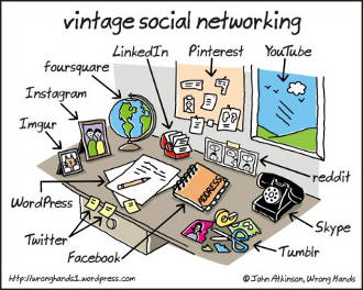 Cartoon showing a desk with various non-Internet equivalents to social media